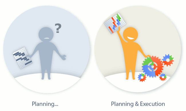 planning vs. planning and execution