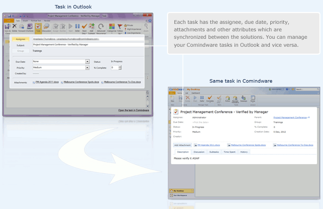 Difference between simple Outlook Tasks and Comindware enriched ones.