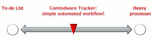 work management software