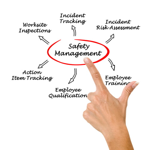 Safety Incident Management Software