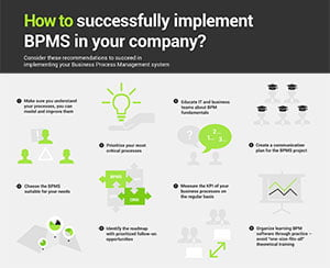How to successfully implement BPMS in your company?