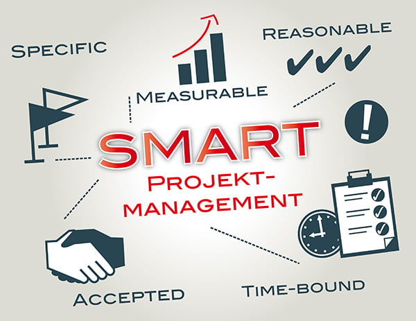 smart project managment software