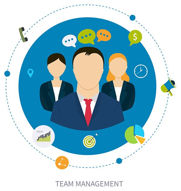 Content Team Management