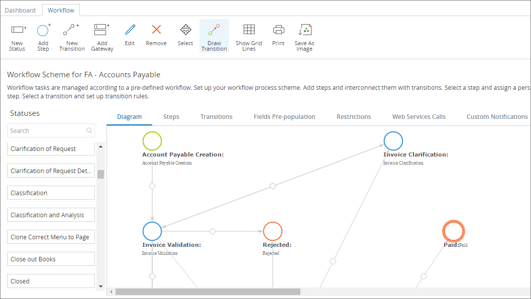 workflow management software - Software Process Mapping