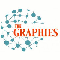 The Grapies Award 2012