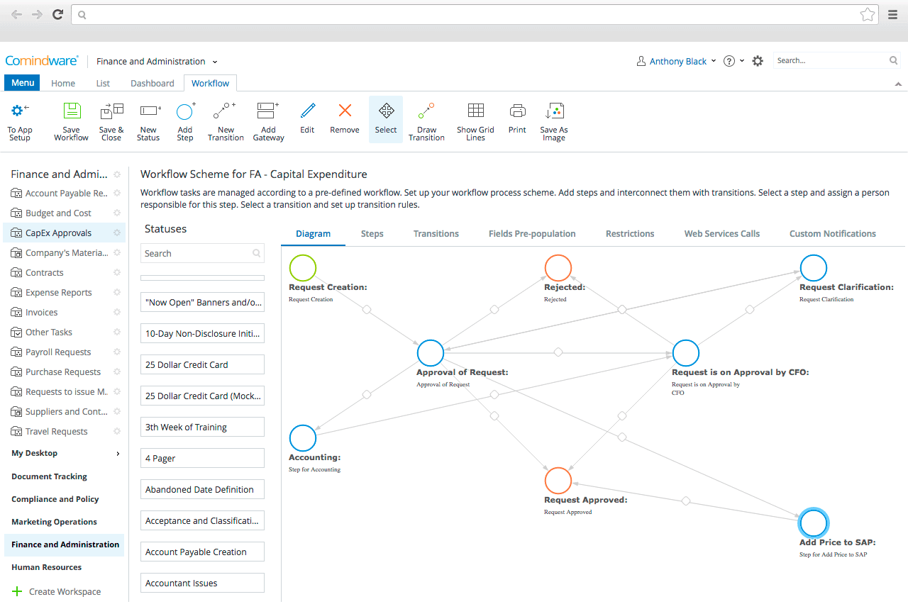 Example of an approval workflow - custom workflow will be designed according to your needs